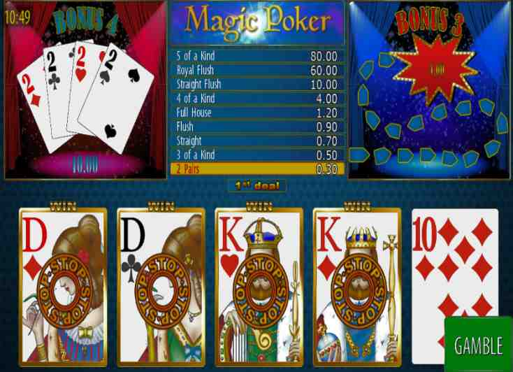 Video poker slots as one of the most profitable gambling game with very simple rules